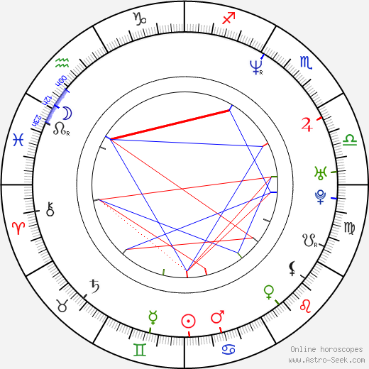 Eric Bruno Borgman birth chart, Eric Bruno Borgman astro natal horoscope, astrology