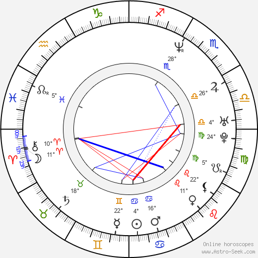 Ezekiel Norton birth chart, biography, wikipedia 2017, 2018
