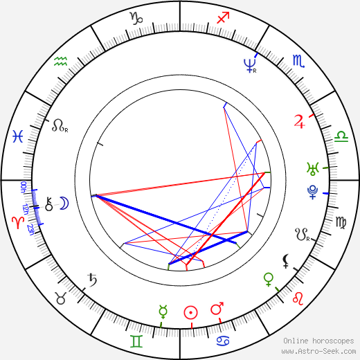Ezekiel Norton astro natal birth chart, Ezekiel Norton horoscope, astrology