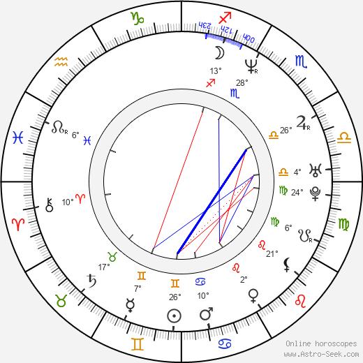 Greg Yaitanes birth chart, biography, wikipedia 2020, 2021