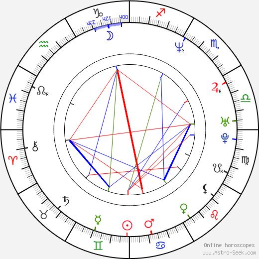 Paradise Lost Gregor Mackintosh день рождения гороскоп, Gregor Mackintosh Натальная карта онлайн