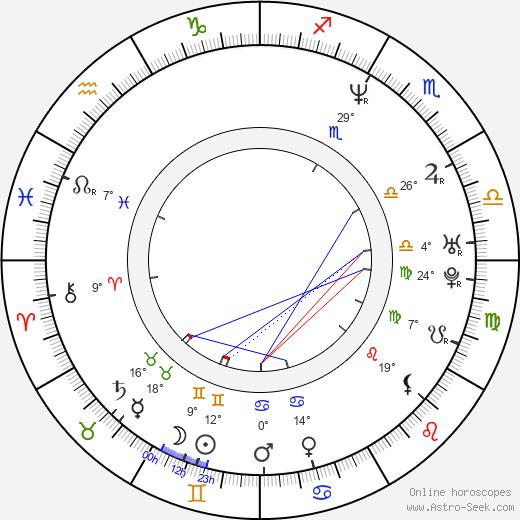 Henry Kingi Jr. birth chart, biography, wikipedia 2020, 2021