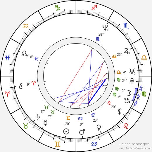 Jane Goldman tema natale, biography, Biografia da Wikipedia 2020, 2021