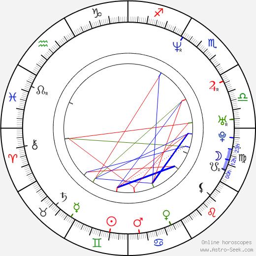 Jane Goldman tema natale, oroscopo, Jane Goldman oroscopi gratuiti, astrologia