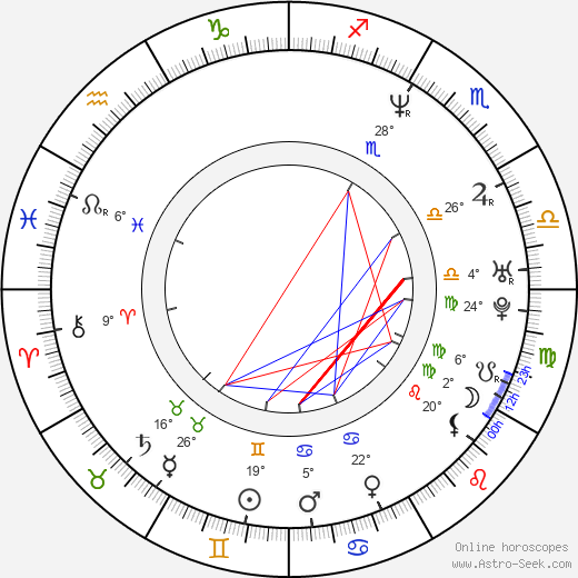 Julie St. Claire birth chart, biography, wikipedia 2019, 2020