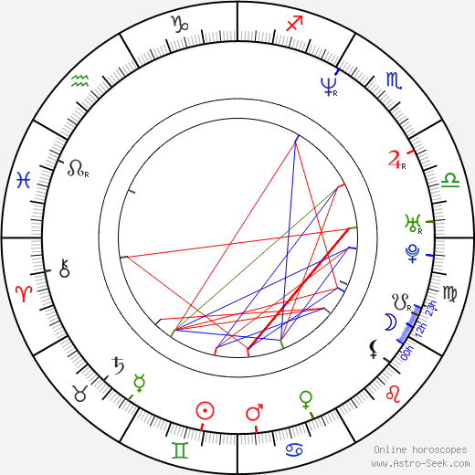 Julie St. Claire birth chart, Julie St. Claire astro natal horoscope, astrology