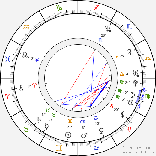 Jun'ichi Kawamoto birth chart, biography, wikipedia 2017, 2018