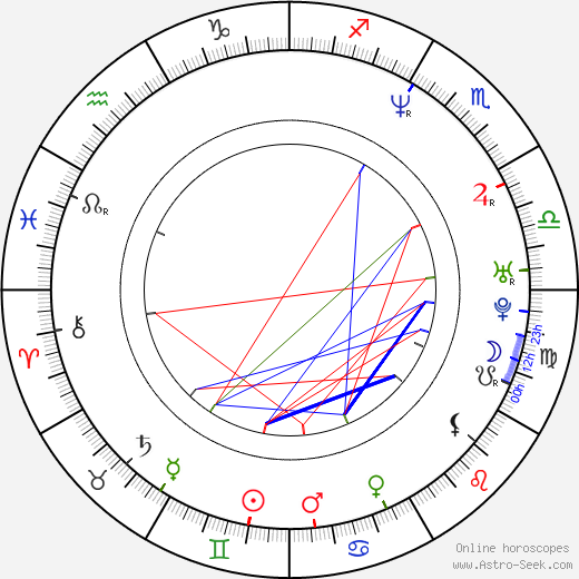 Jun'ichi Kawamoto astro natal birth chart, Jun'ichi Kawamoto horoscope, astrology