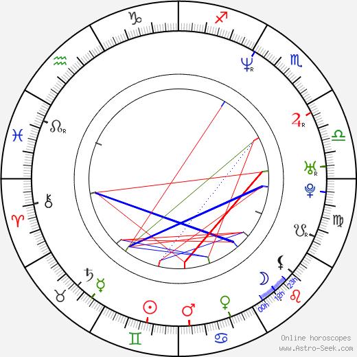Kelli Williams tema natale, oroscopo, Kelli Williams oroscopi gratuiti, astrologia