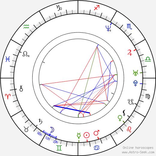 Leonardo Sbaraglia tema natale, oroscopo, Leonardo Sbaraglia oroscopi gratuiti, astrologia