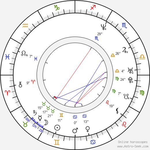 Marc Forby birth chart, biography, wikipedia 2019, 2020