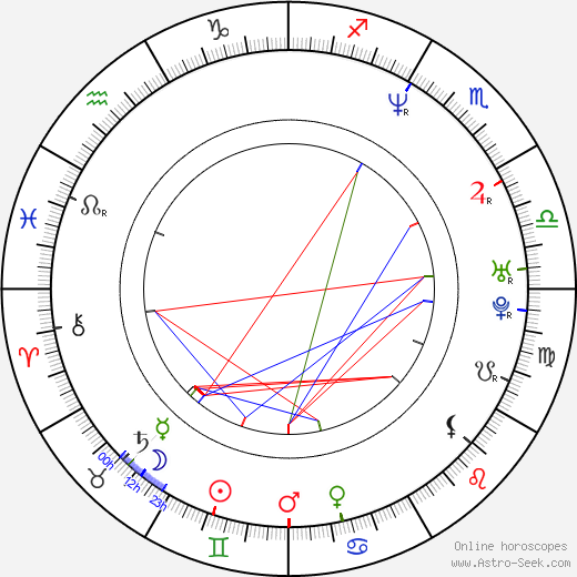 Marc Forby astro natal birth chart, Marc Forby horoscope, astrology