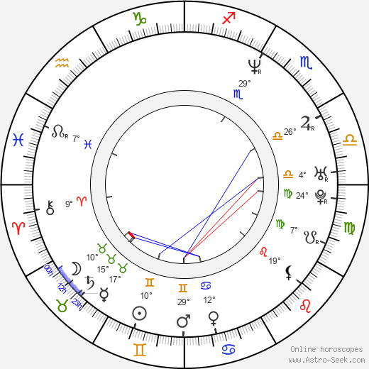 Marley birth chart, biography, wikipedia 2019, 2020