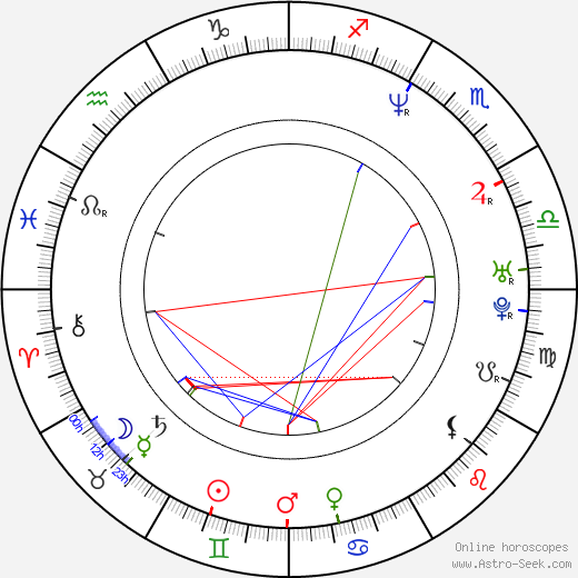 Marley astro natal birth chart, Marley horoscope, astrology