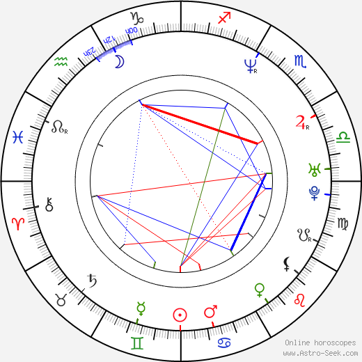 Mickie Krause birth chart, Mickie Krause astro natal horoscope, astrology