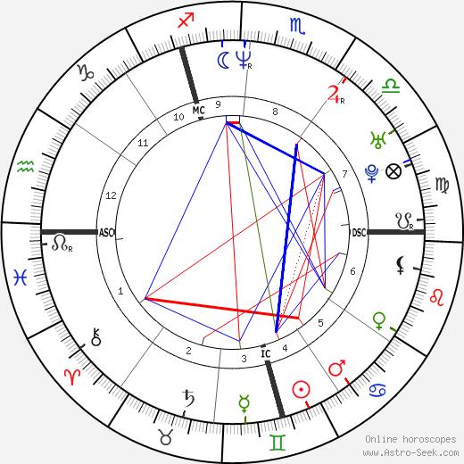 Naamen Meziche день рождения гороскоп, Naamen Meziche Натальная карта онлайн