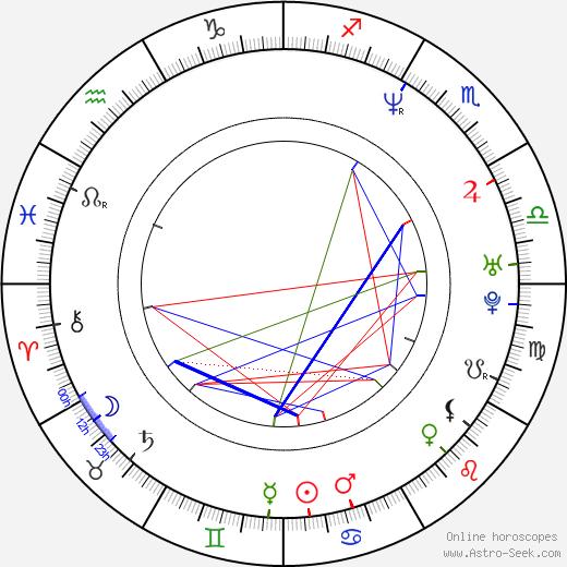 Oliver Hartmann birth chart, Oliver Hartmann astro natal horoscope, astrology