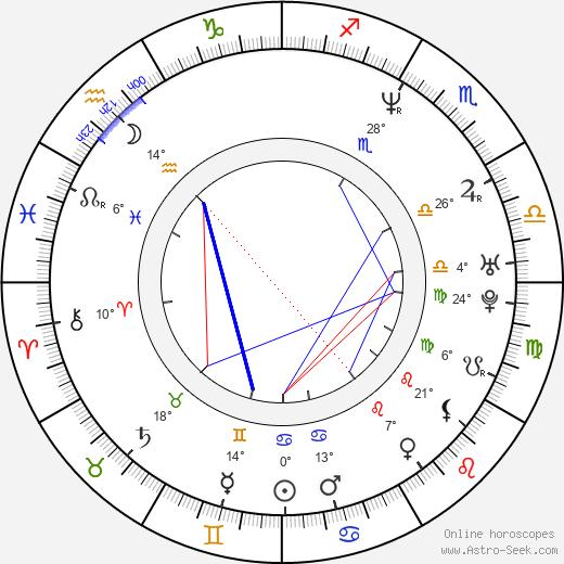 Omar McClinton birth chart, biography, wikipedia 2020, 2021
