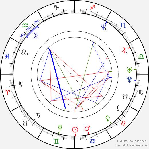 Omar McClinton birth chart, Omar McClinton astro natal horoscope, astrology