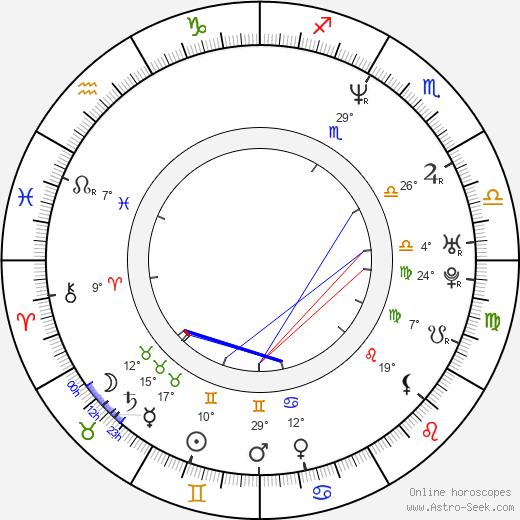 Paul Schrier birth chart, biography, wikipedia 2020, 2021
