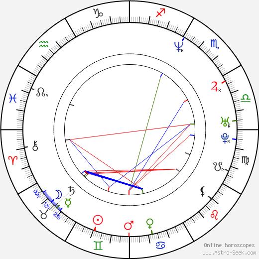 Paul Schrier birth chart, Paul Schrier astro natal horoscope, astrology