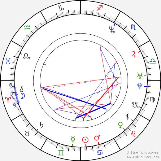 Paul Thomas Anderson astro natal birth chart, Paul Thomas Anderson horoscope, astrology