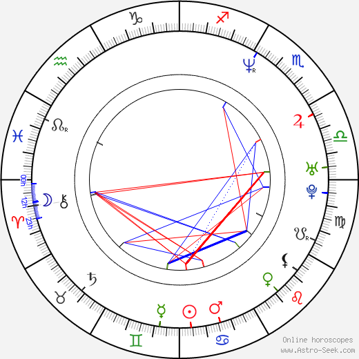 Sean Hayes astro natal birth chart, Sean Hayes horoscope, astrology