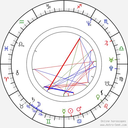 Vernon E. Mortensen tema natale, oroscopo, Vernon E. Mortensen oroscopi gratuiti, astrologia
