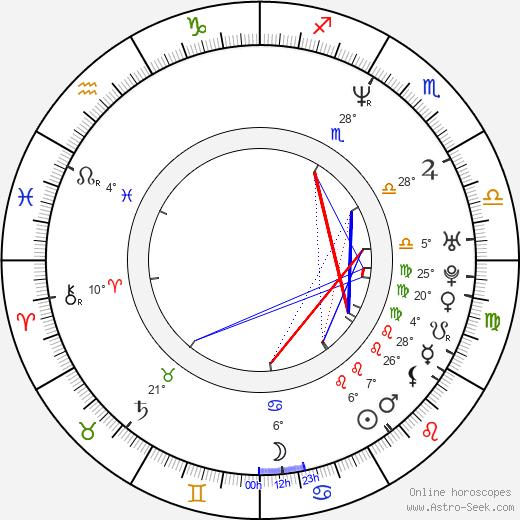 Adrian Linke birth chart, biography, wikipedia 2020, 2021