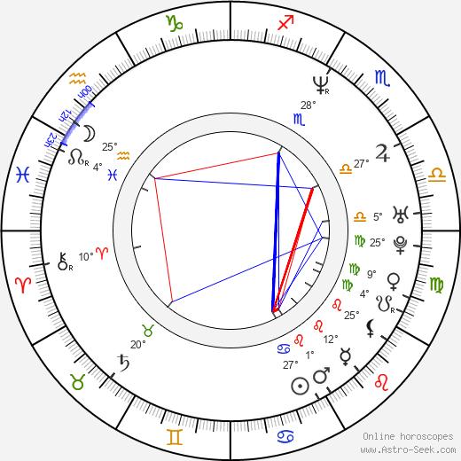 Allison Giannini birth chart, biography, wikipedia 2018, 2019