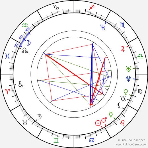 Allison Giannini astro natal birth chart, Allison Giannini horoscope, astrology