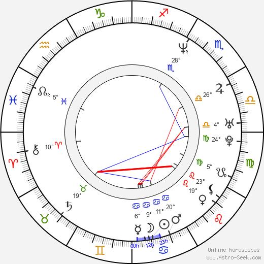 Audra McDonald birth chart, biography, wikipedia 2018, 2019