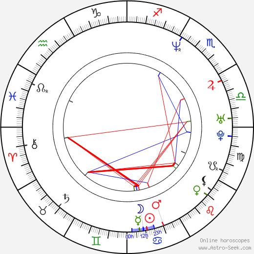 Audra McDonald astro natal birth chart, Audra McDonald horoscope, astrology