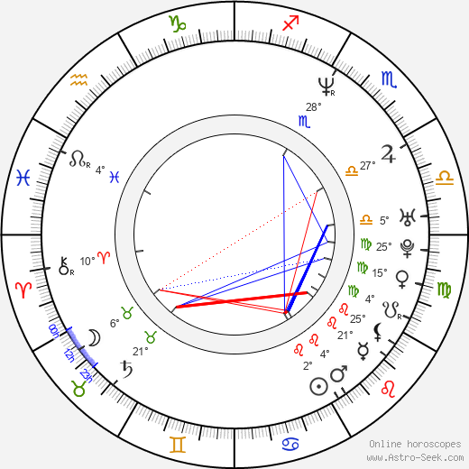 Billy Glide birth chart, biography, wikipedia 2019, 2020