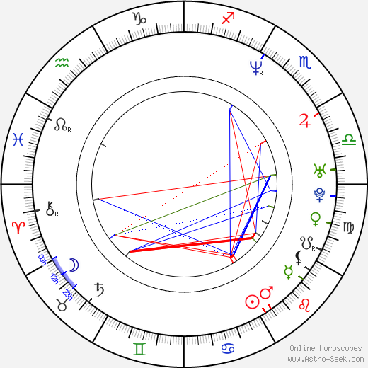 Billy Glide astro natal birth chart, Billy Glide horoscope, astrology