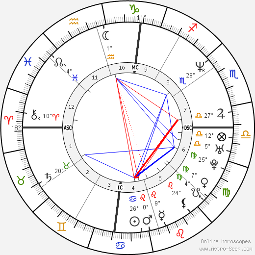 Brooks Thompson birth chart, biography, wikipedia 2019, 2020