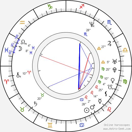 Carlos Diaz birth chart, biography, wikipedia 2020, 2021