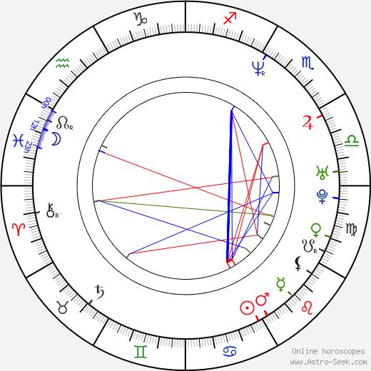 Carlos Diaz birth chart, Carlos Diaz astro natal horoscope, astrology