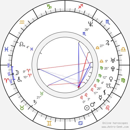 Charisma Carpenter birth chart, biography, wikipedia 2019, 2020