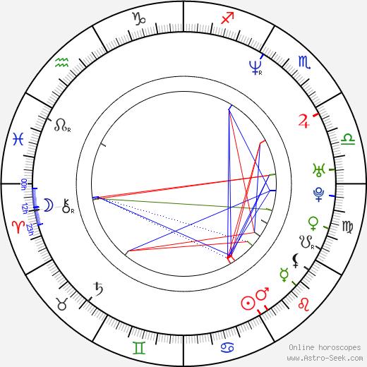 Charisma Carpenter astro natal birth chart, Charisma Carpenter horoscope, astrology