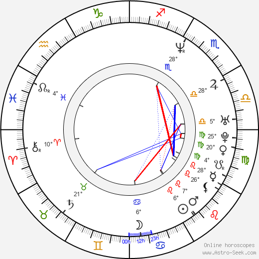 Christopher Nolan birth chart, biography, wikipedia 2019, 2020