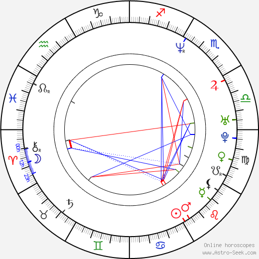 Constantine Markoulakis tema natale, oroscopo, Constantine Markoulakis oroscopi gratuiti, astrologia