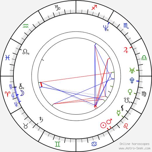 Elli Kokkinou tema natale, oroscopo, Elli Kokkinou oroscopi gratuiti, astrologia