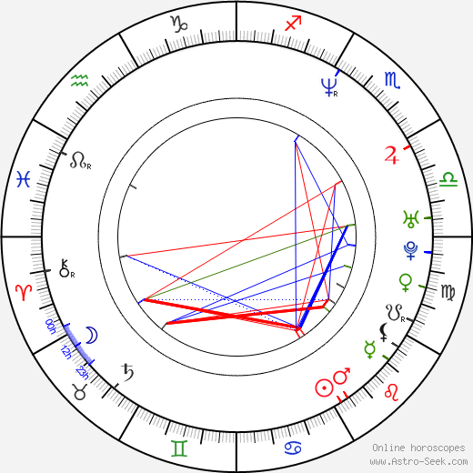 Ernesto Alterio astro natal birth chart, Ernesto Alterio horoscope, astrology
