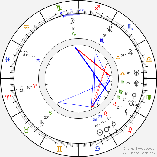 G. C M Cguire birth chart, biography, wikipedia 2019, 2020