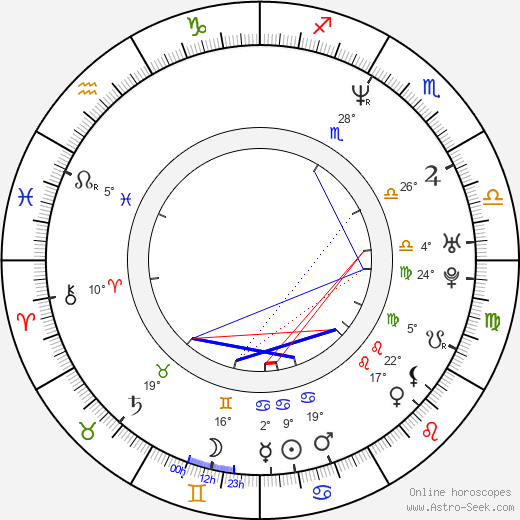 Henry Simmons birth chart, biography, wikipedia 2019, 2020