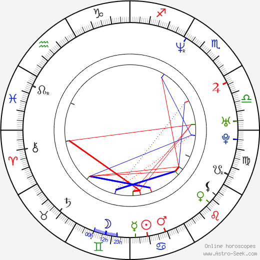 Henry Simmons astro natal birth chart, Henry Simmons horoscope, astrology