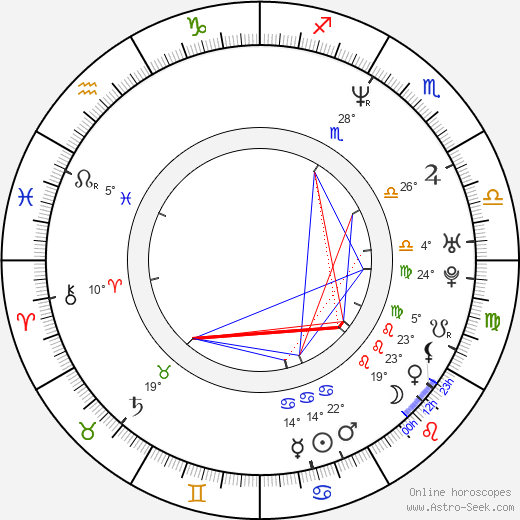 James Munky Shaffer birth chart, biography, wikipedia 2019, 2020