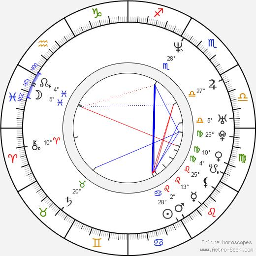 Jason Ensler birth chart, biography, wikipedia 2018, 2019