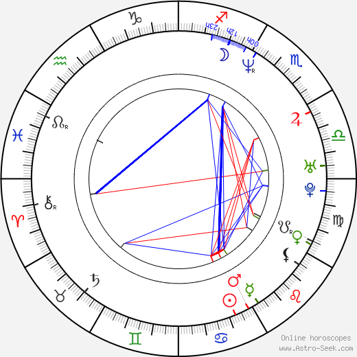 Джим Раш Jim Rash день рождения гороскоп, Jim Rash Натальная карта онлайн